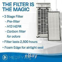 NEW! Medify MA-40 2.0 Medical Grade Filtration H13 True HEPA for 840 Sq. Ft